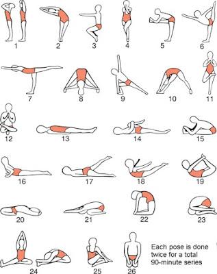 Vad är bikram yoga 6e889954e30ca